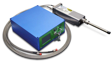 TR-PROBE for Raman System Measurements