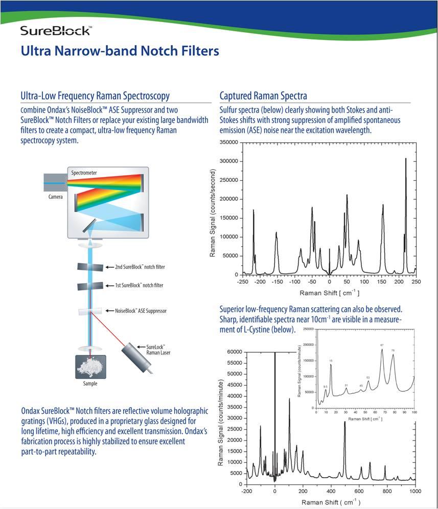 SureBlock™ Ultra Narrow-band Notch Filters | Coherent