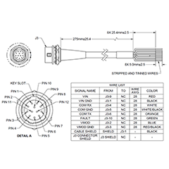 StingRay 12-Pin Hirose Connector